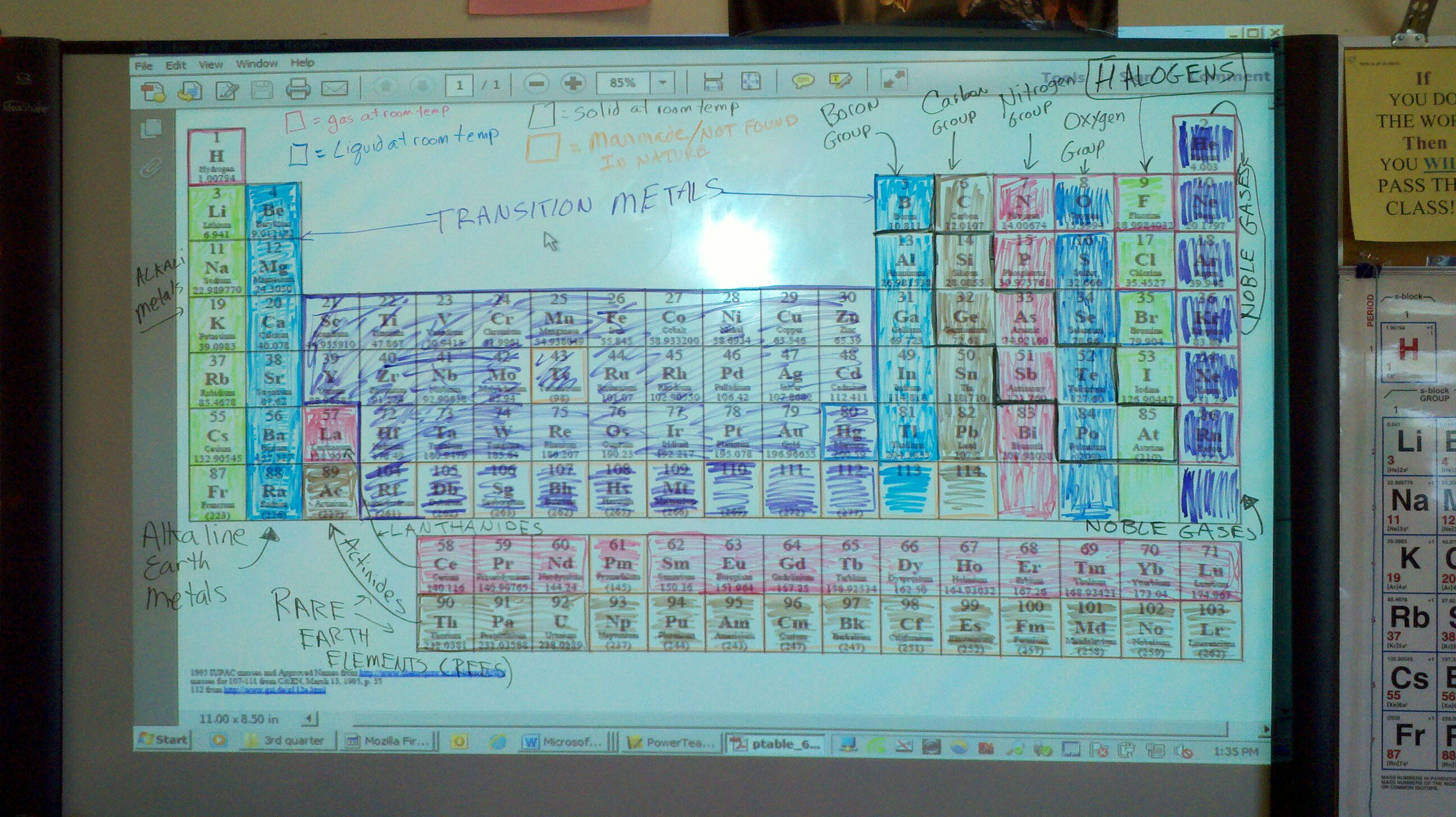 Periodic table assignment answers